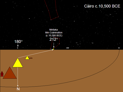 Figure 14 - Menkaure is Aligned with Mintaka at 212º Azimuth c.10,500 BCE