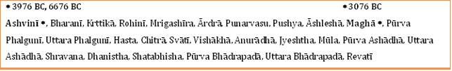 Yuga end hindi 2025 kali date in Kali Yuga