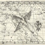 lestial swan flying along the Milky Way by English astronomer John Flamsteed (1646-1719).