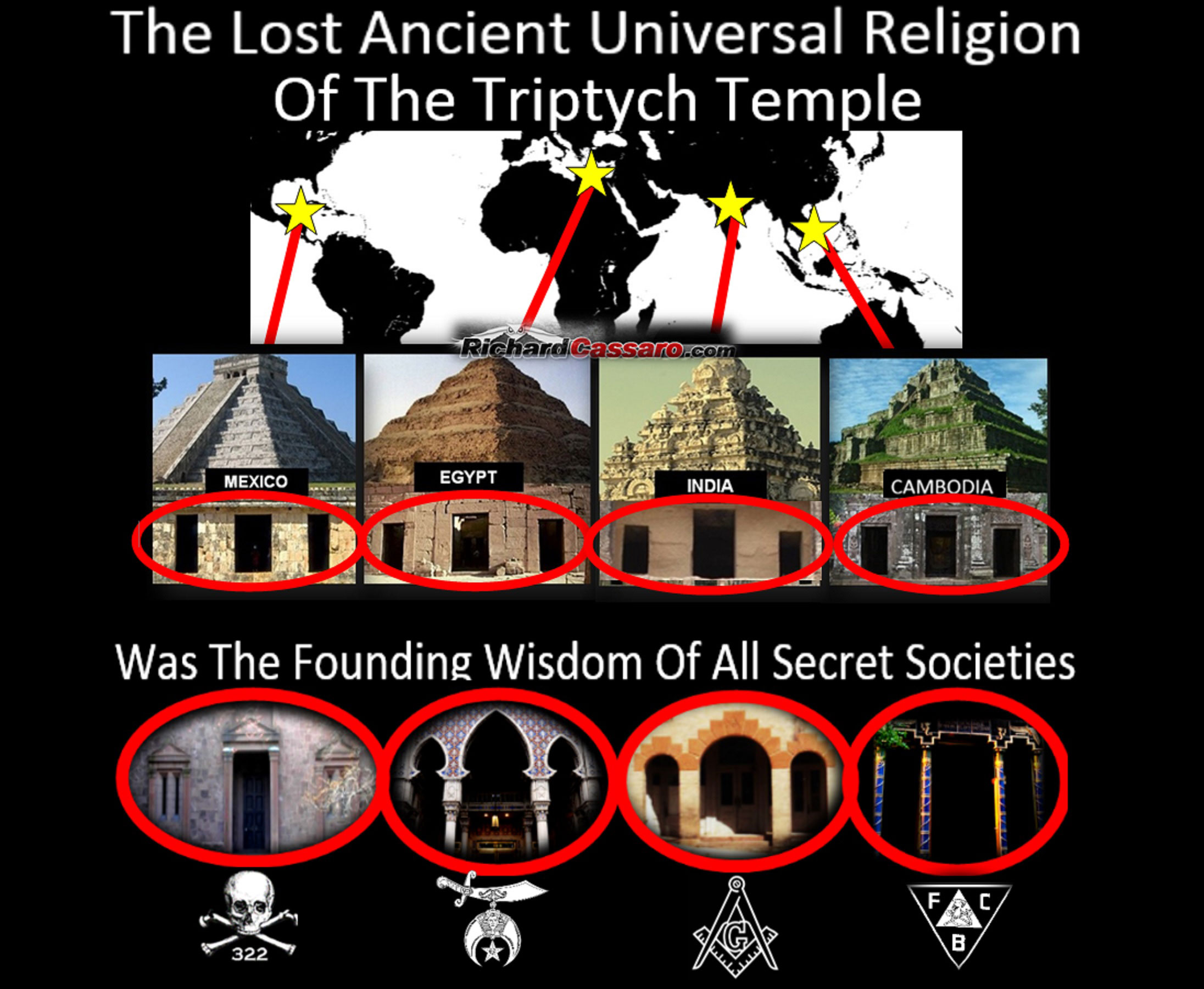 The missing linkevidence of a lost civilization graham hancock cassaror3 8 buycottarizona Choice Image