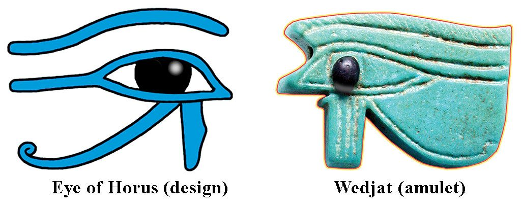 13: The most important, yet least understood symbol from ancient Egypt is the Eye of Horus, which in its amulet form is called a Wedjat. It appears in 120 of the first 200 Utterances in the Pyramid Texts, and 80 times in one Coffin Text Spell alone, but because it wasn't understood, it seldom got more than a passing mention.