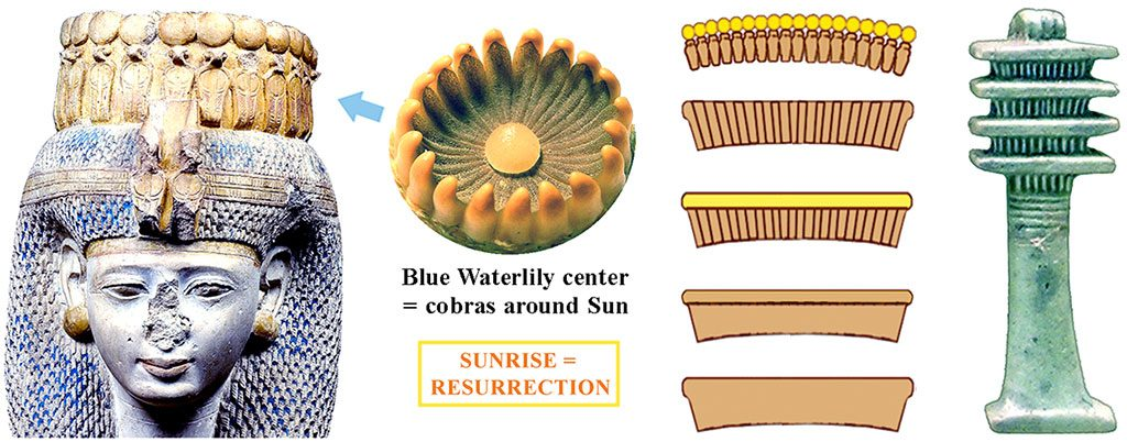 4: The cobras in Princess Meritamun's Cobra-Ring Crown each has a Sun on its head. Her crown resembles the center of a Blue Waterlily. These stylizations have previously been identified as different crowns. The shapes at the top of Djed Pillars are 3 Cobra-Rings, which equal 3 times the power of Sunrise.