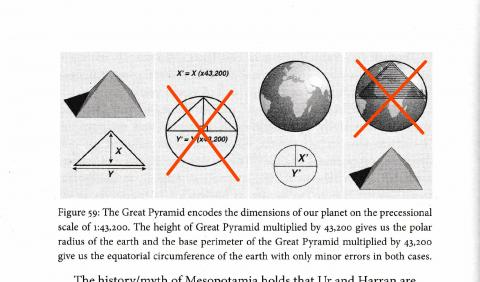 This diagram scanned from MOTG does not depict the correct proportions of the Great Pyramid with respect to a globe. Incorrect parts are crossed out.