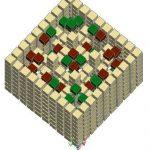 Couplingnumbers4+5 +9(partshell)