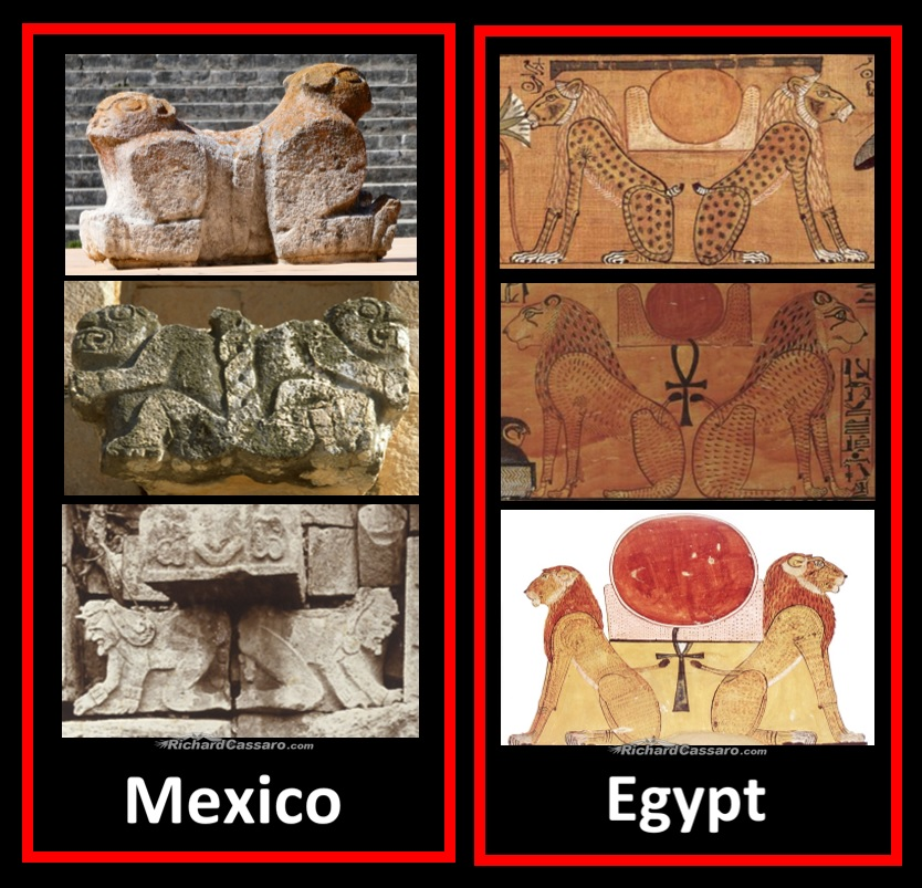 The Ancient Egyptians and Mayans: Ten Unexplained Parallels